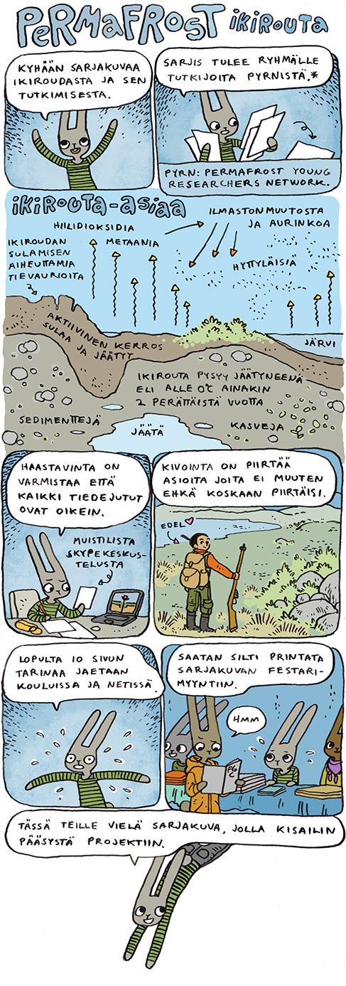 permafrostia